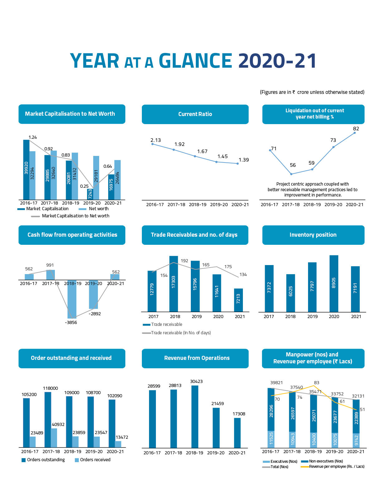 Image of At a year glance -2020-21 - 1
